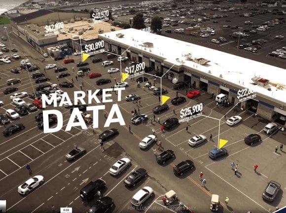 market data over car dealership lot