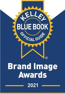 brand image awards 2021 logo